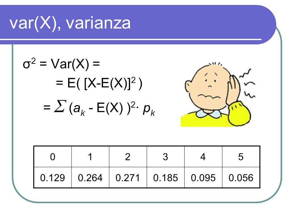 var(X), varianza σ2 = Var(X) = = E( [X-E(X)]2 ) = Σ (ak - E(X) )2· pk